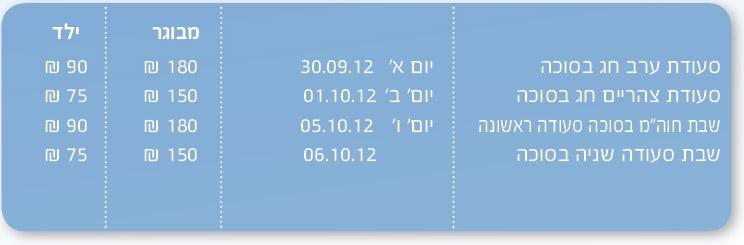 סוכות 2012 - מחירים