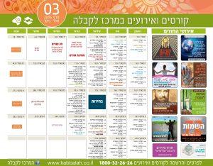 לוח קורסים ואירועים במרכז לקבלה תל אביב מרץ 2015