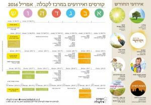 לוח קורסים ואירועים במרכז לקבלה חיפה - אפריל 2016