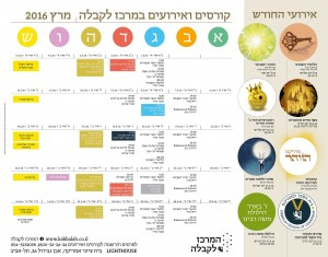 לוח קורסים ואירועים במרכז לקבלה תל אביב -מרץ 2016
