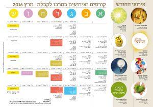 לוח קורסים ואירועים במרכז לקבלה -מרץ 2016