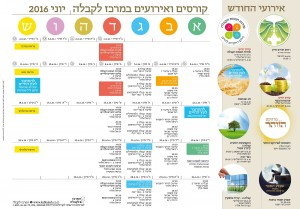 לוח קורסים ואירועים במרכז לקבלה חיפה יוני 2016