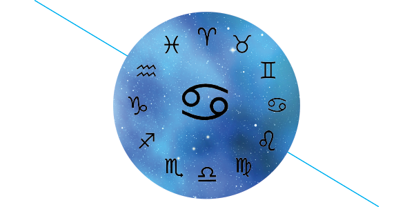 תחזית אסטרולוגיה קבלית 3-9 ליולי 2016 / יעל ירדני