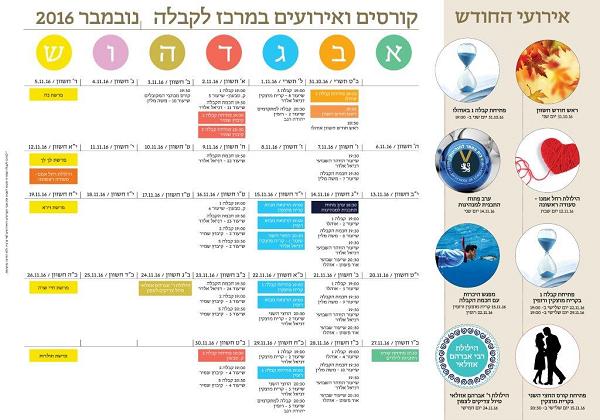לוח קורסים ואירועים במרכז לקבלה חיפה