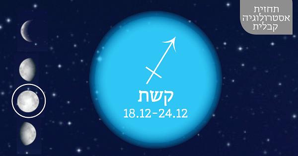 תחזית אסטרולוגיה קבלית 18.12.16 – 24.12.16 / יעל ירדני