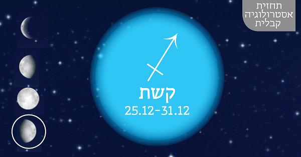 תחזית אסטרולוגיה קבלית 31.12.16 - 25.12.16 / יעל ירדני