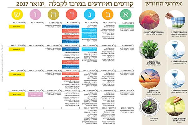 לוח קורסים ואירועים: המרכז לקבלה חיפה – ינואר 2017
